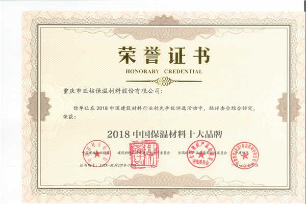 2018中国raybet电竞十大品牌.jpg
